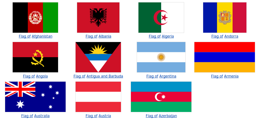 Countries Beginning Or Ending With The Letter N