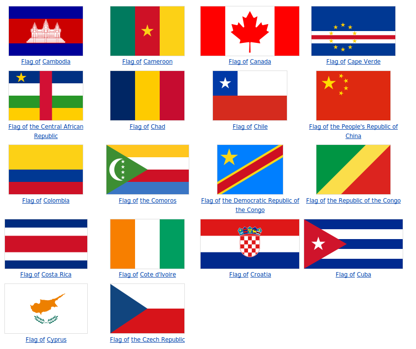 Countries With The Letter Y In Their Name